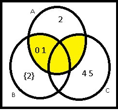 Operaciones entre conjuntos y diagramas de venn unin interseccin diagrama de venn 3 ccuart Images